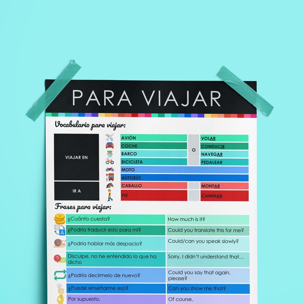 Fichas Con Frases útiles Para Practicar El Vocabulario